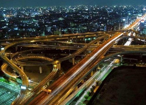 Bangalore - the best city