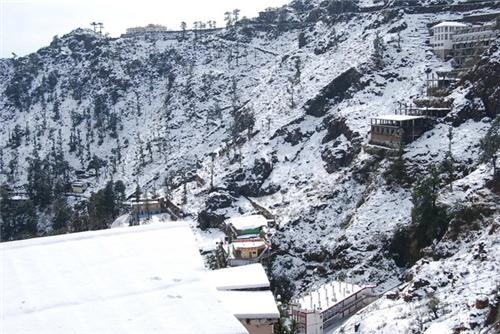 Places around Delhi