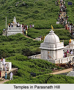 Famous Temples in Dhanbad