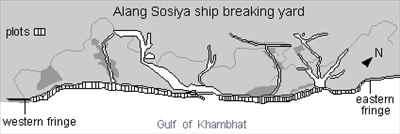 Alang-Sosiya Ship Breaking Yard