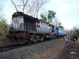 Distance from Malappuram