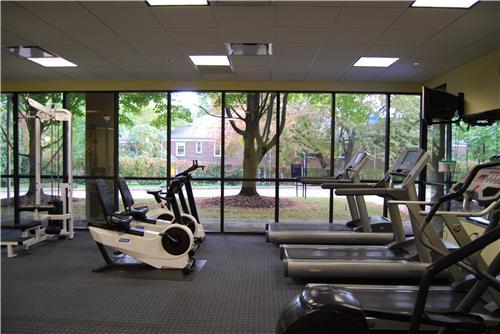 Gyms in Thoothukudi