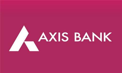 Axis Bank In Tirupur