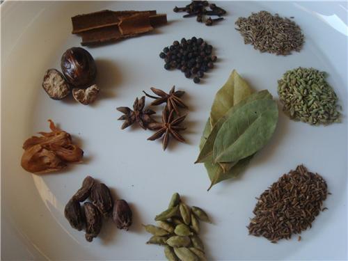 Ingredients of Hyderabadi Biriyani