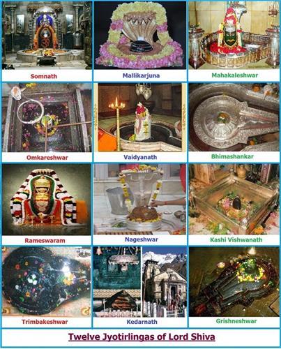 Jyotirlingam in India