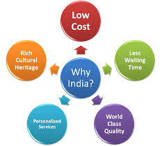 Medical tourism in India