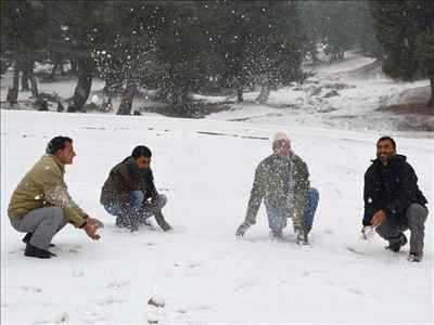 Tourist Attractions of Gulmarg