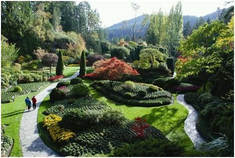 Best Garden in Kanpur