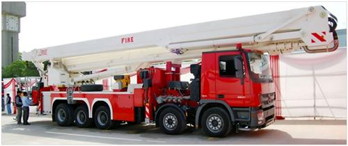 Fire Stations in Kanpur