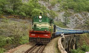 Trains in Kerala