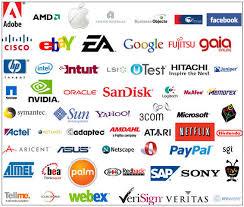 Aluva-Companies