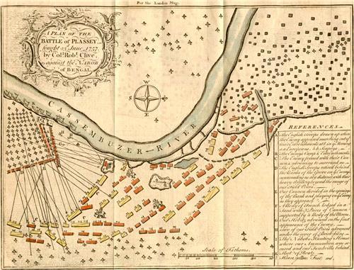 Kolkata historical milestones