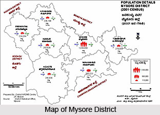 Mysore District Administration