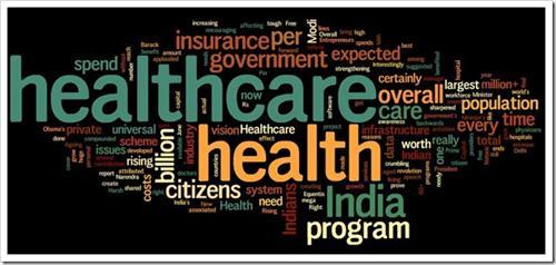 Health in Punjab