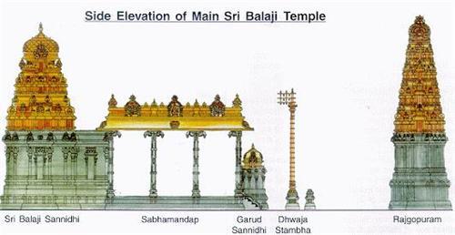 Balaji Temple Replica Pune