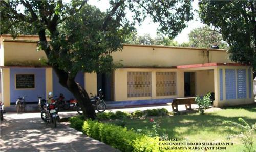 Healthcare Facilities Shahjahanpur