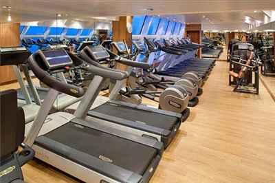 Gyms in Shimoga