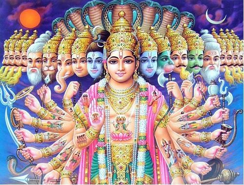Divya Desams of Lord Vishnu