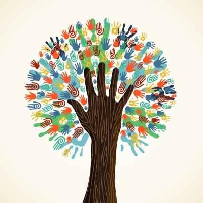 Social Organizations in Chidambaram