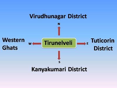Tirunelveli Borders
