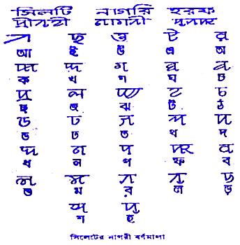 Sylheti language script