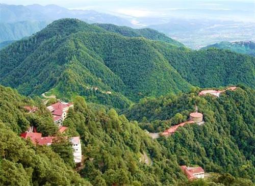 Uttarakhand Geography