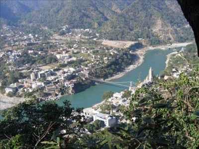 Localities in Rishikesh