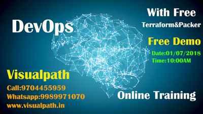Docker and Kubernetes Training in Hyderabad