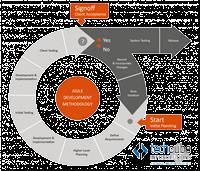 Techcube Infosolutions Pvt Ltd
