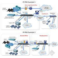 IP_PBX_EU_Big