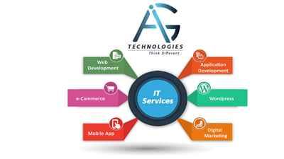 AIG Technologies Noida