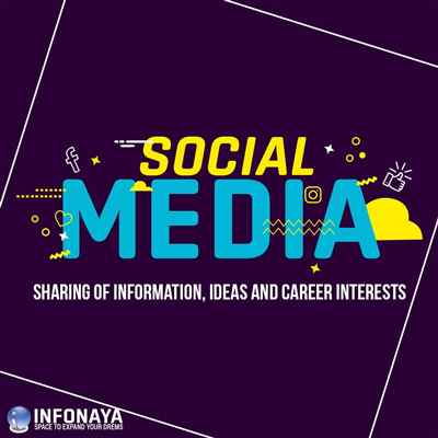 Infonaya Software