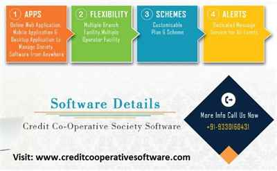Credit Cooperative Software