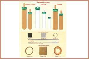 Maruti Earthing Electrode