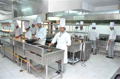 Indian Institute of Hotel Management & Culinary Ar