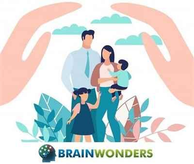 Brainwonders Surat DMIT Centre