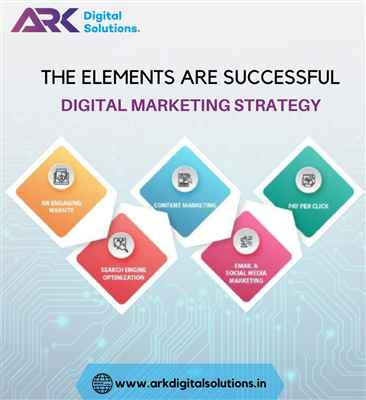 ARK digital solutions