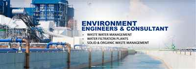 Kelvin Water Technologies Pvt Ltd