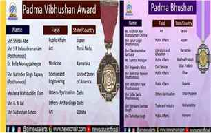Government announces Padma Awards for 119 people