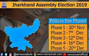 Campaigning for fourth phase of Jharkhand assembly elections ends today